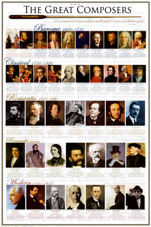 Posters of great composers, musical instruments, places related to music